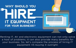 Why Should You Hire It Equipment For Your Business?