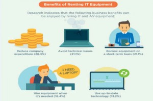 The Benefits Of Renting IT Equipment